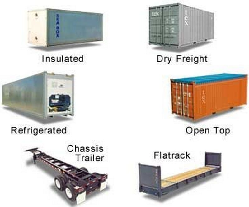 How to Get a Shipping Container - decide what kind you want