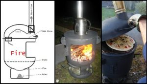 Build a pizza oven and patio heater in one!