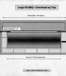 DIY Rotisserie BBQ Pit Blueprints