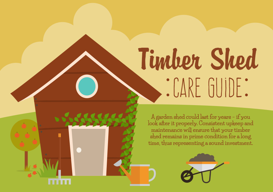 How to get the best value from your timber shed investment!